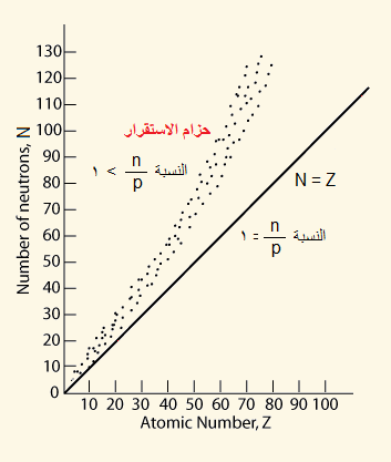 define nucleosynthesis
