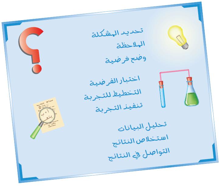 منهاجي متعة التعليم الهادف الطرائق العلمية