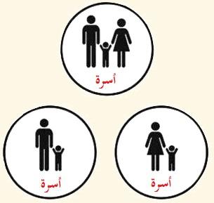 مكونات الأسرة